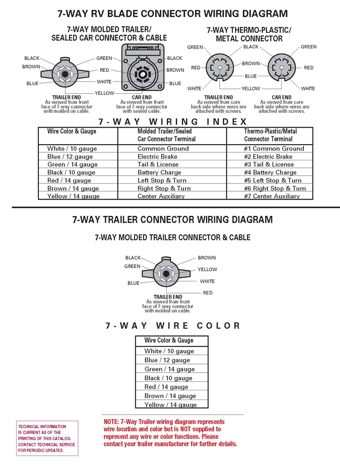 WiringDiagrams_Page_1 wiring diagrams vehicle trailer wiring diagram at fashall.co