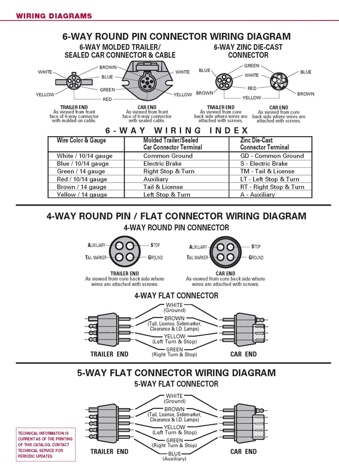 WiringDiagrams_Page_2 100 [ four way trailer wiring diagram ] 7 wire trailer plug 5 wire trailer harness diagram at mifinder.co