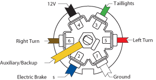 ford 7 way wiring diagram ford wiring diagrams online