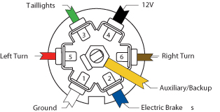 7 way trailer plug wiring diagram gmc on 7 images. free download, Wiring diagram