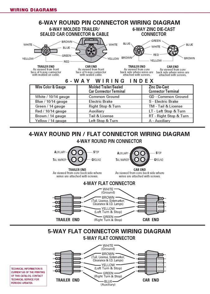 Jayco Trailer Rear Brake Light Wiring Diagram from site.drawtite.com